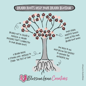 Your brand is like a blossom tree